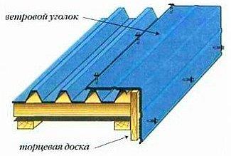 Как правильно установить профнастил на крышу