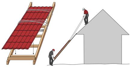 Крыша из профнастила своими 67
