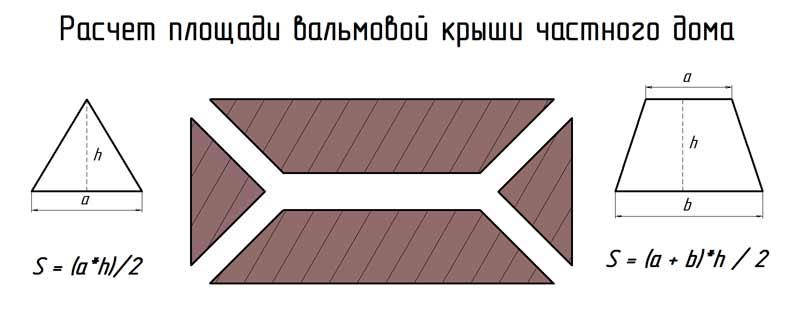 Как рассчитать площадь кровли четырехскатной крыши калькулятор